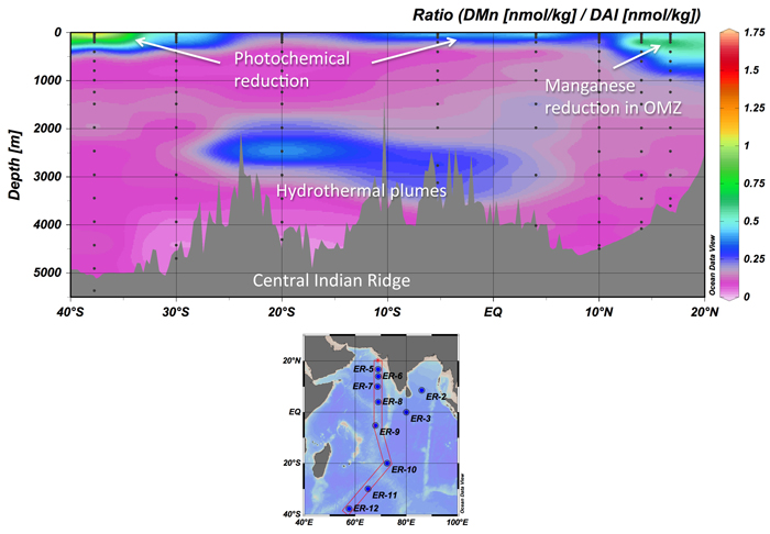 Meridional section distribution (~70°E) of the DMn/DAl ratio