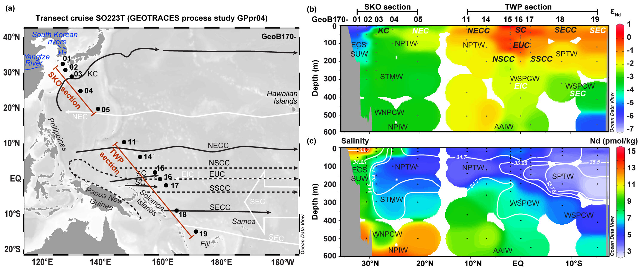 New neodymium concentration and isotopic data from the West ...
